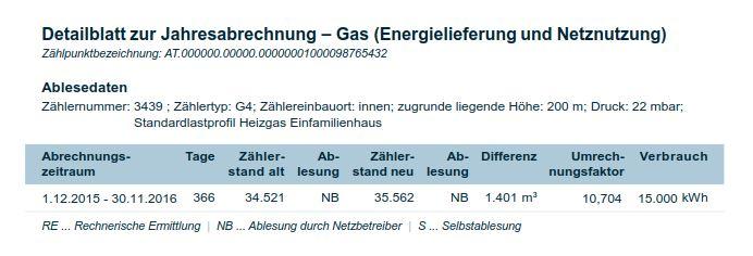 Gasverbrauch in m3 und kWh auf der Jahresabrechnung