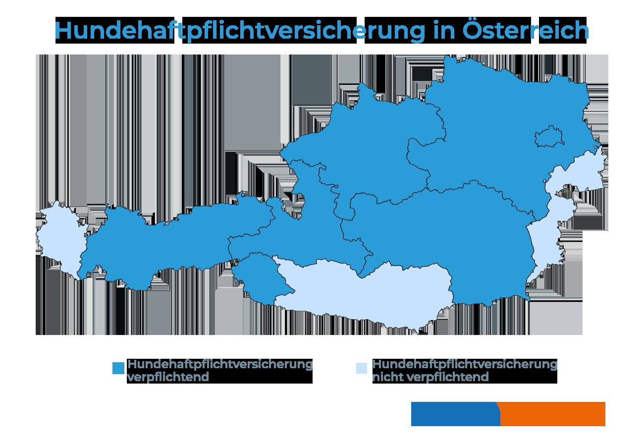 Hundeversicherung nach Bundesland