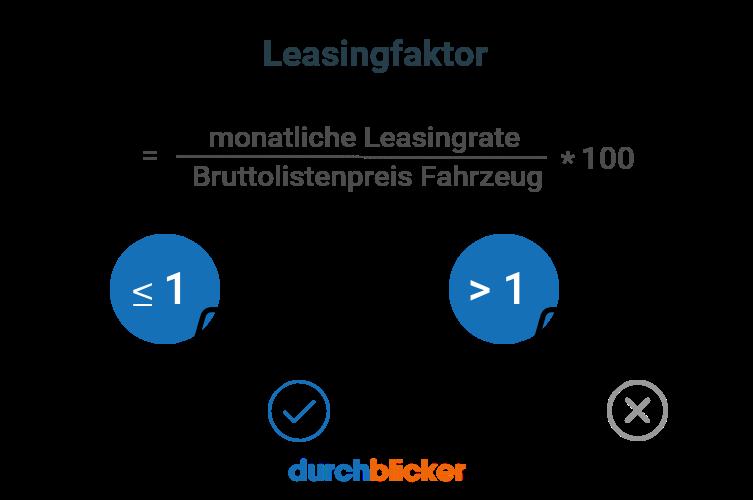 Leasingfaktor berechnen